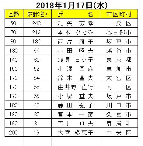 201801heijitu