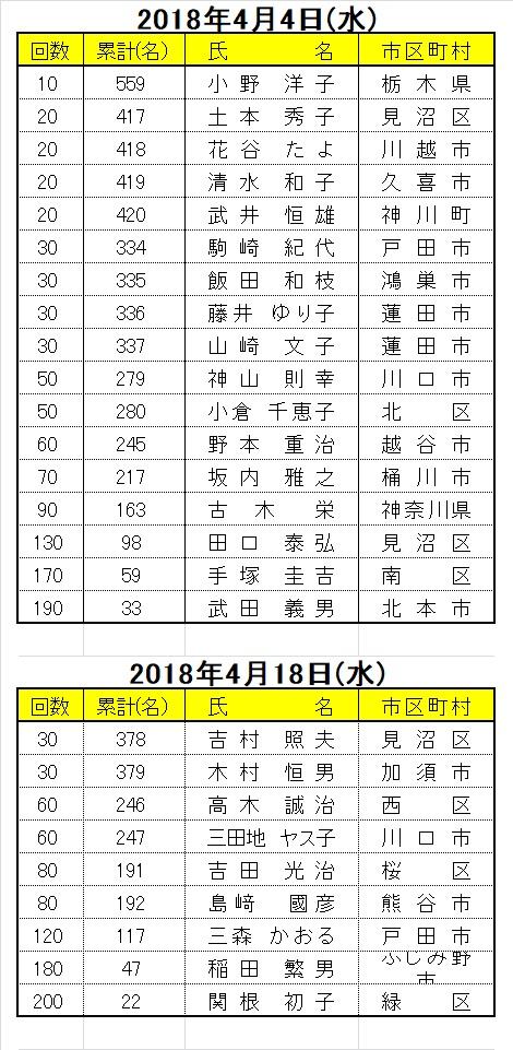 201804heijitu