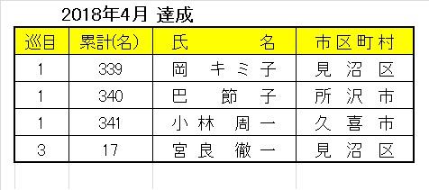 201804sai