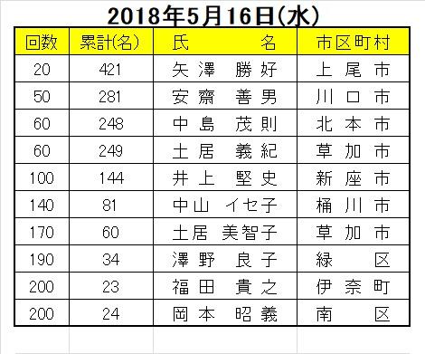 201805heijitu
