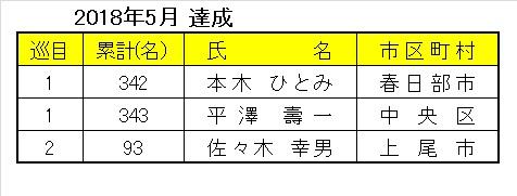 201805sai