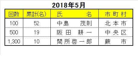 201805wst