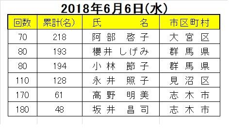 20180606heijitu