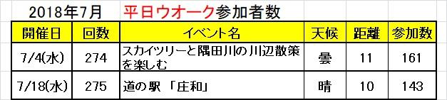 7heijitu